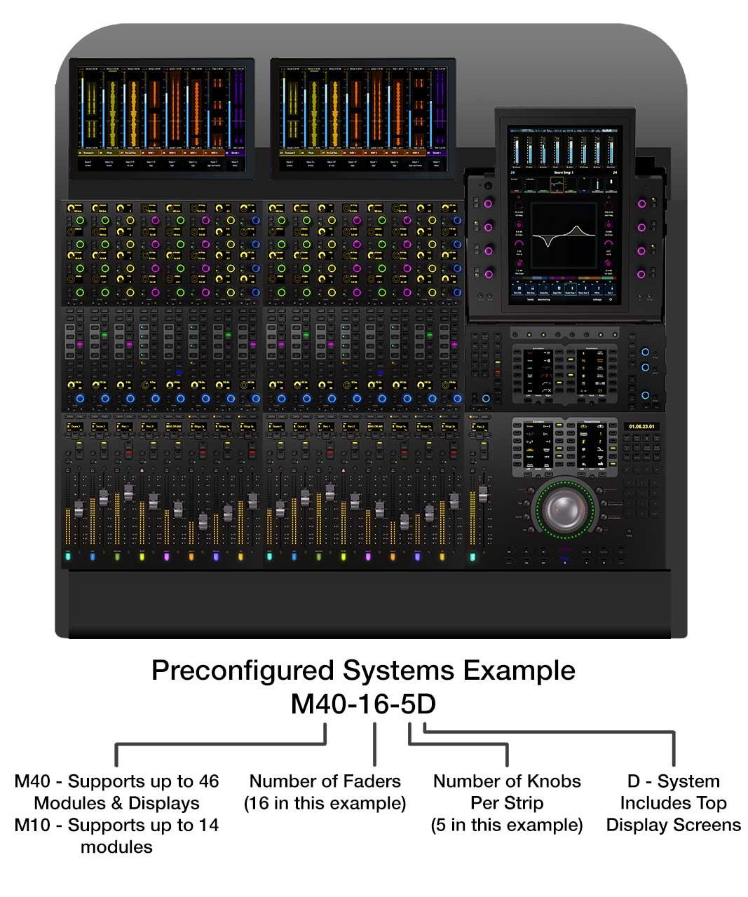 S6 Preconfigured Example