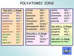 Polyatomic_ion_list