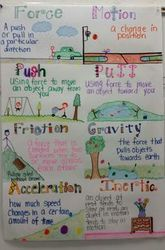 Building_science_vocabulary_poster