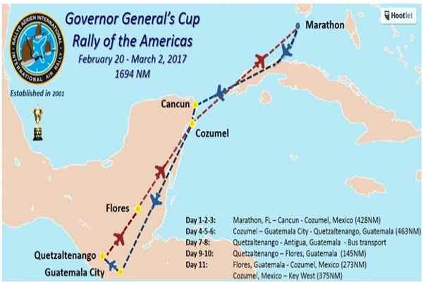 Llega Rally las Américas 2017 en el Aeródromo C...