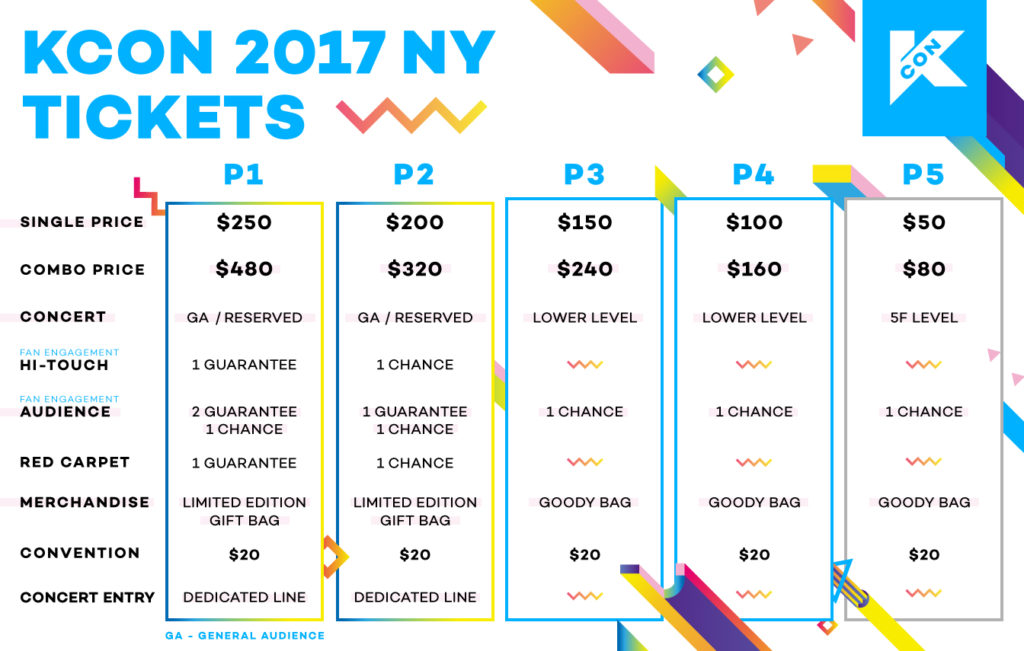 kcon la 2017  august 18  20 visited by 80 000 kpop fans  live stages updated 170827