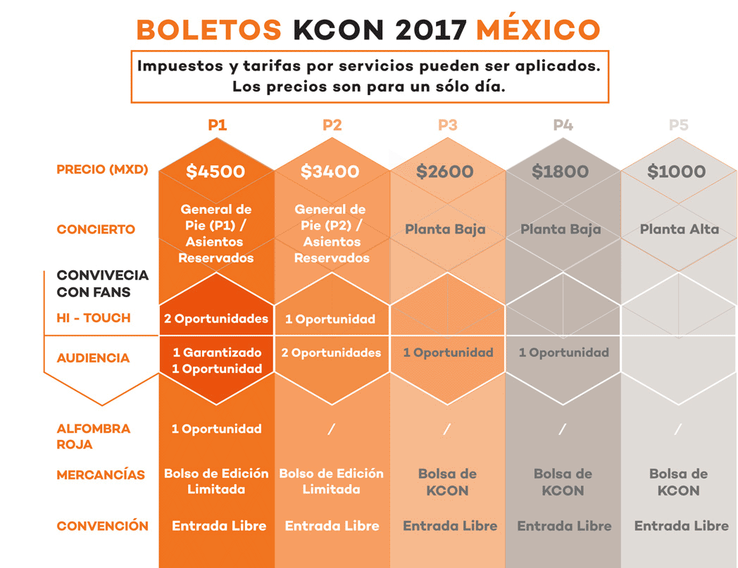 BOLETOS KCON 2017 MEXICO