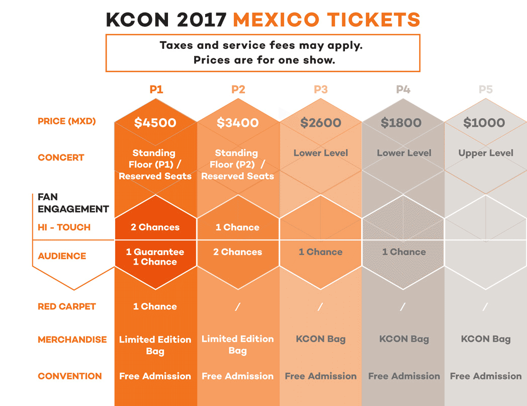 TICKET KCON 2017 MEXICO