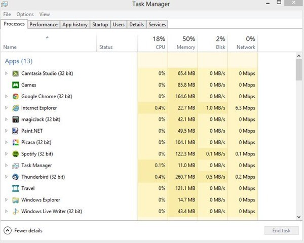 about windows 8 task manager