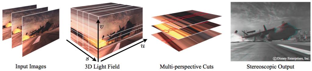 PROJECT_Multi-PerspectiveStereoscopy_teaser