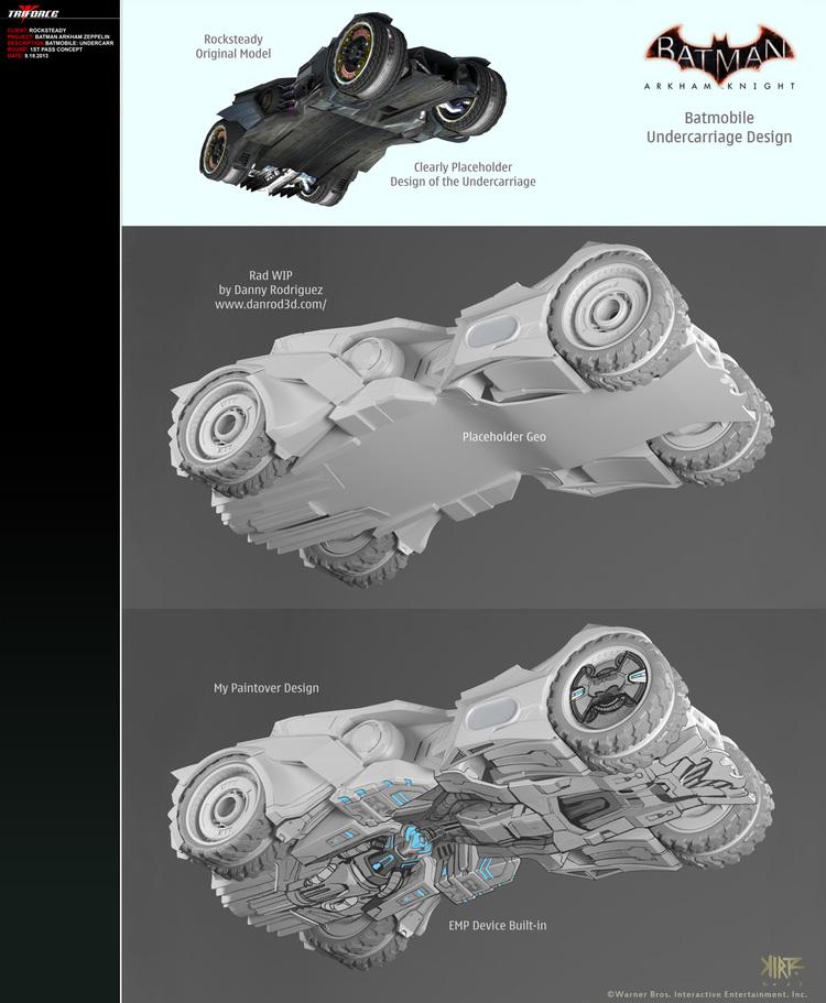 batman arkham universe the ultimate visual guide pdf