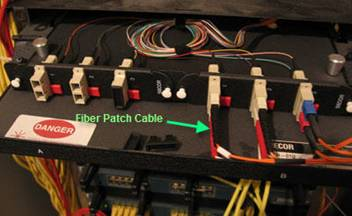 fiber optic patch cable types