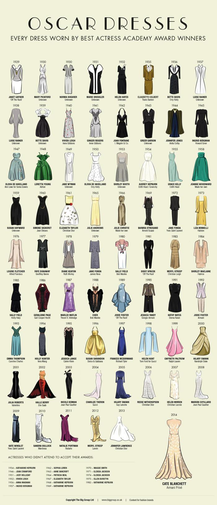 Oscar Dresses 20141390x3233