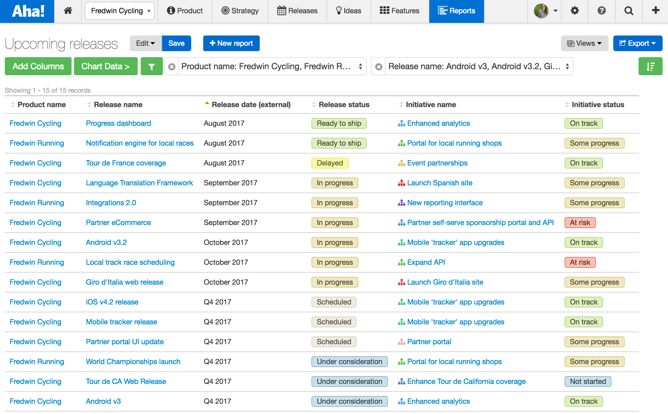 Just Launched 20 Report Templates For Product Managers Aha Blog