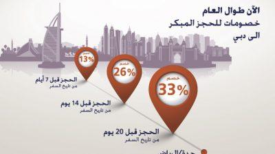 خصم 33% عند الحجز الى دبي قبل 20 يوم