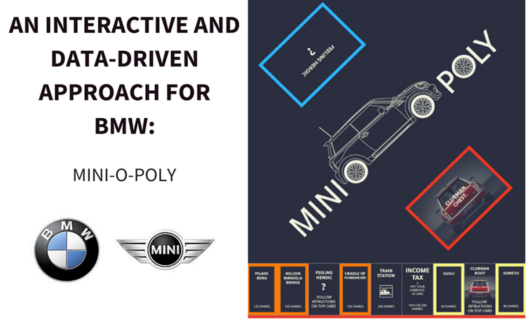 bmw mini marketing case study