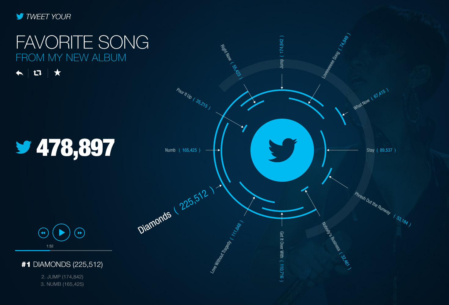 twitter-visualization-blog-1