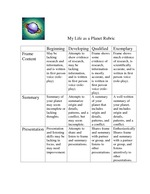 Planet research paper rubric