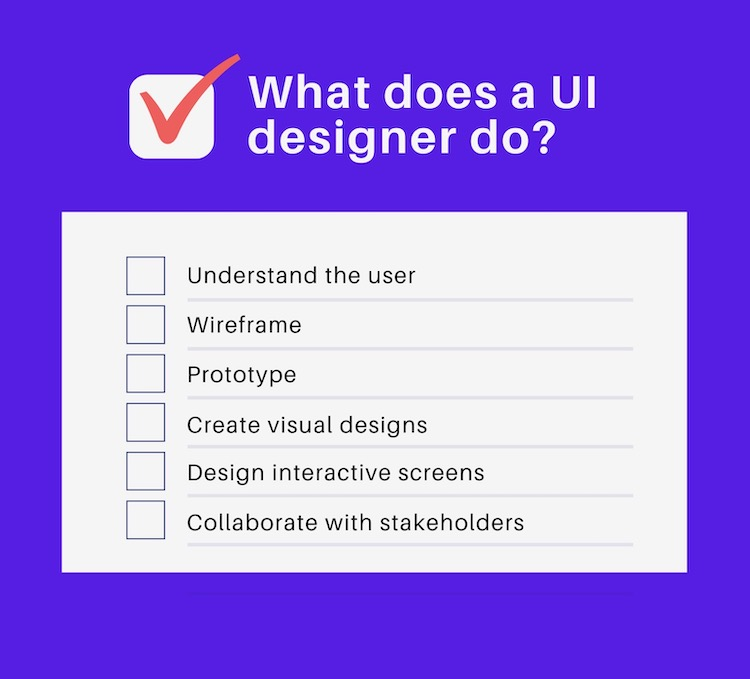 Photo of what does a UI designer do?