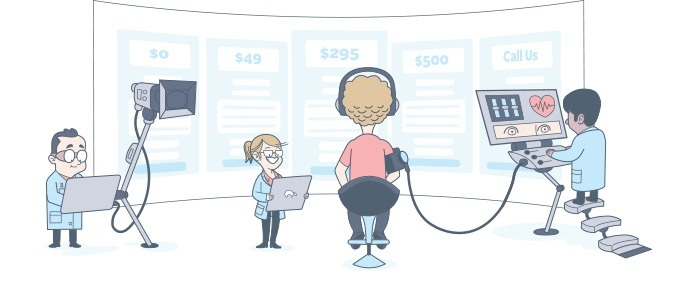 The Art of pricing your SaaS