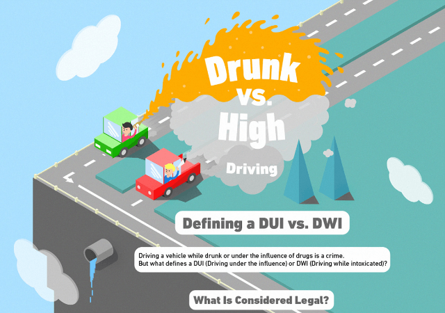 Drunk vs. High Driving: How To Measure Drug and Alcohol Impairment? (Infographic)