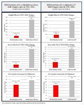 Thumbnail Comparison Chart