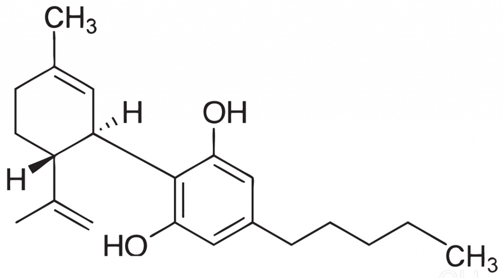 A diagram of the cannabidiol molecule which was identified in 1940 and isolated in 1963.