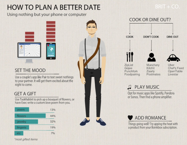 dating plan Why do i need a dating plan as in other areas of your life, having a dating plan is essential to your success – just like when you want to change careers, start a business or lose weight you need a plan.