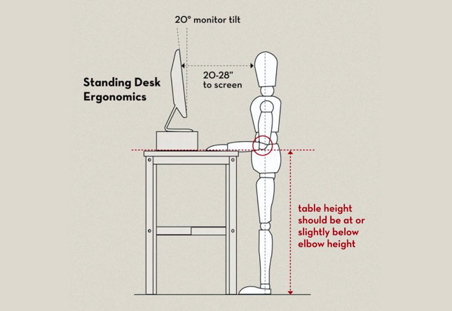 stand up work desk plans
