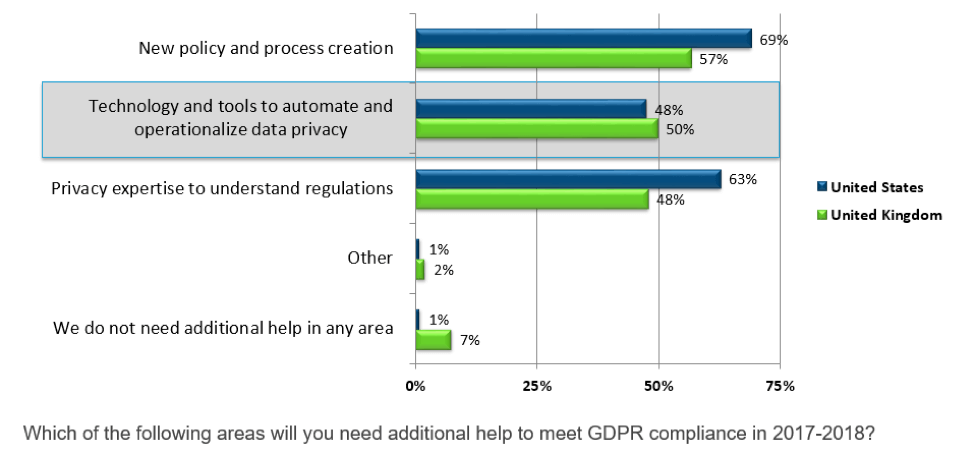 GDPR-Compliance-Areas-2017-2018