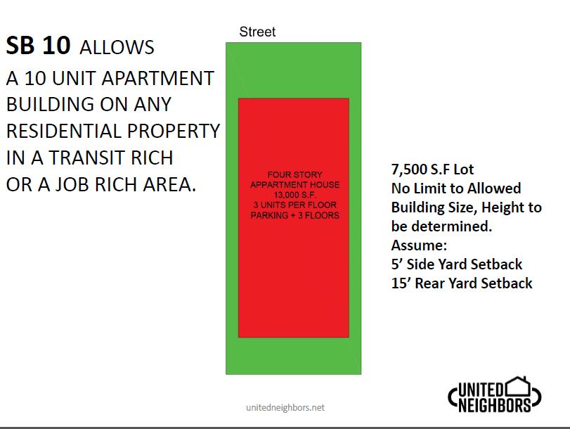 8-SB-10-Apartment-buildings-by-right.JPG