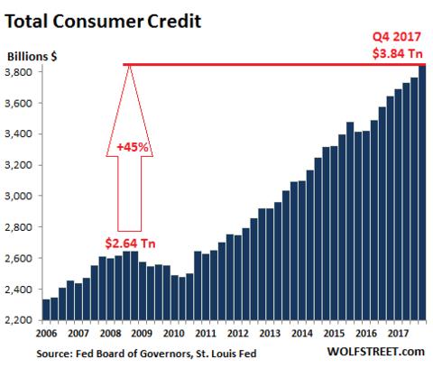 Total-Consumer-Credit.png