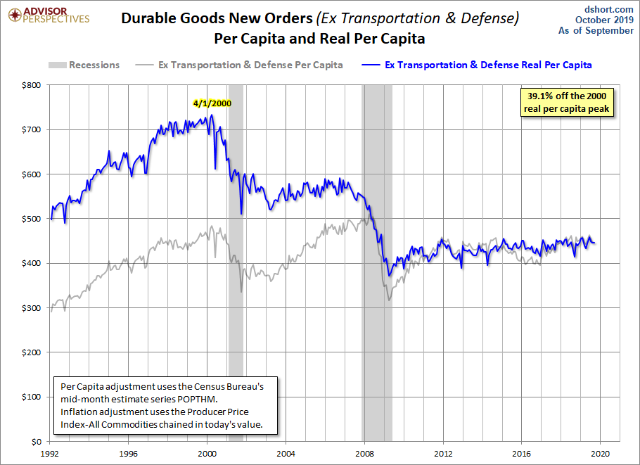 durable-Goods.png