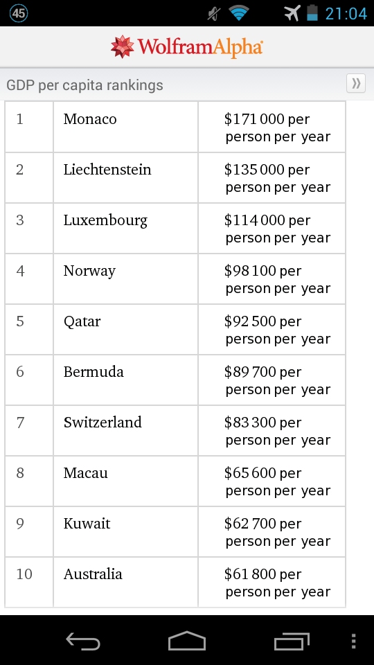 Ahh, yeah, Norway is expensive.