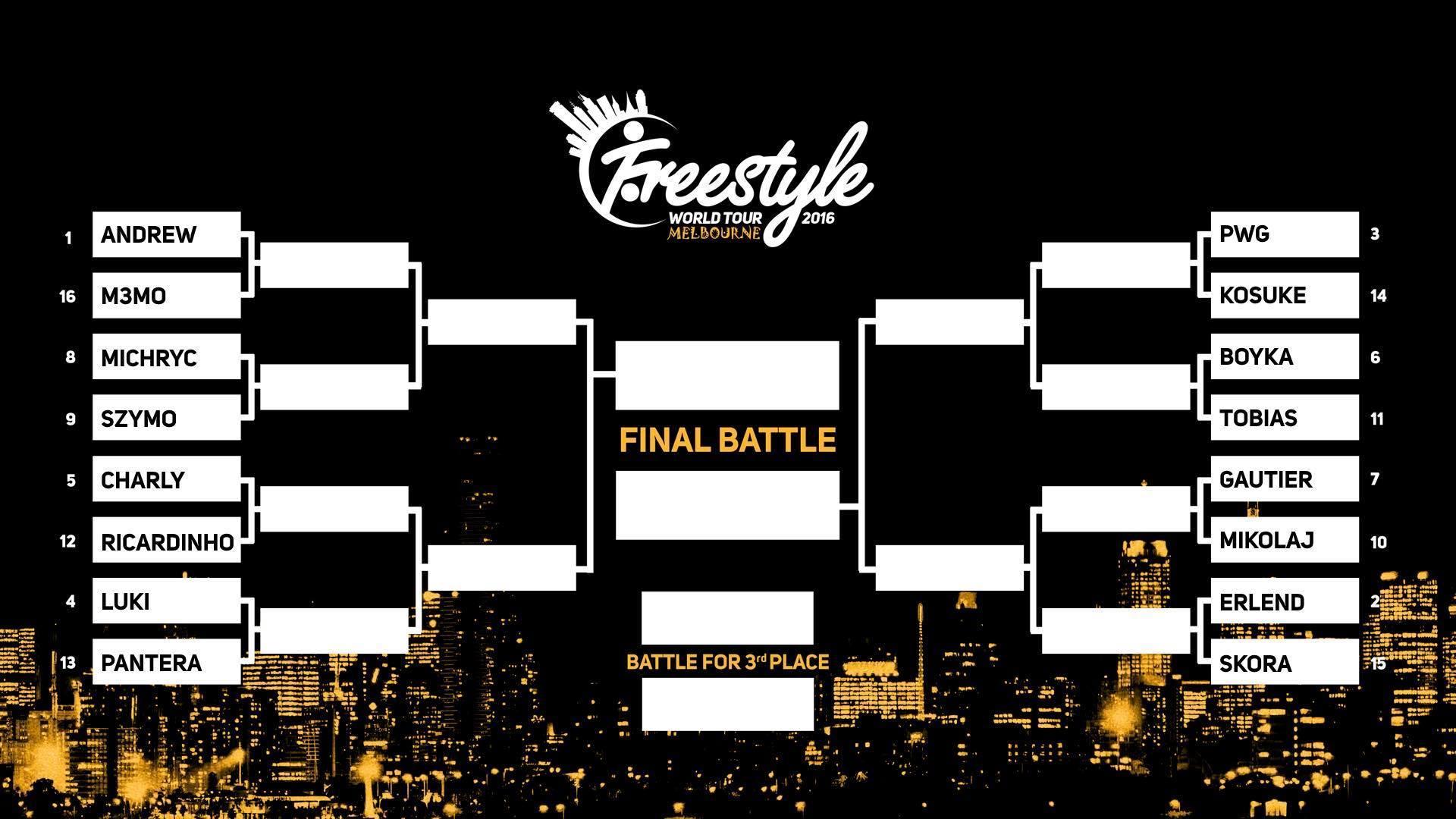 freestylefootballfederationworldtour_bracket