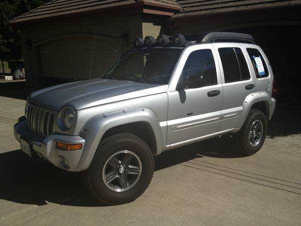 A used SUV/Jeep