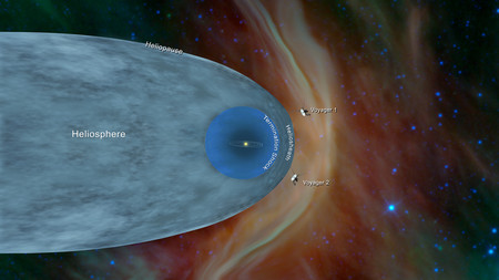 illustration of locations of Voyager 1 and 2