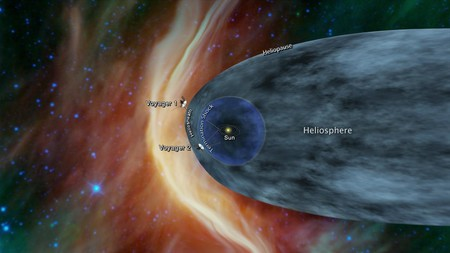 Graphic of Voyager 1 and 2