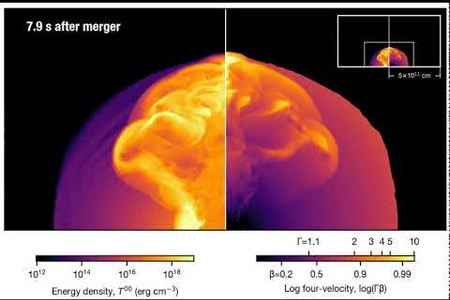 Cocoon Model Describes the Explosion of the Neutron Star Merger and Subsequent Radiation
