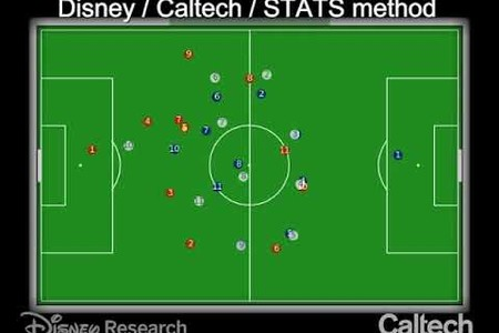 Caltech Collaboration Trains a Machine to Watch Soccer