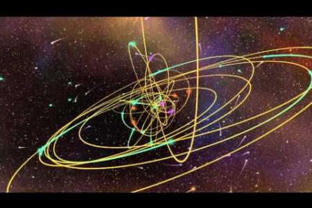 3D Movie of Stellar Orbits in the Central Parsec