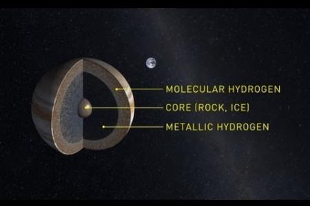 The Interior of Jupiter