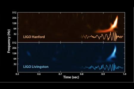 The Sound of Two Black Holes Colliding