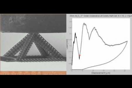 Deformation of 3D Hierarchical Nanolattices