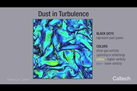 Hopkins Lab - Dust in Turbulence