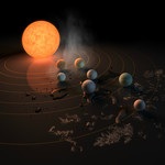 Abstract Concept of TRAPPIST-1 System