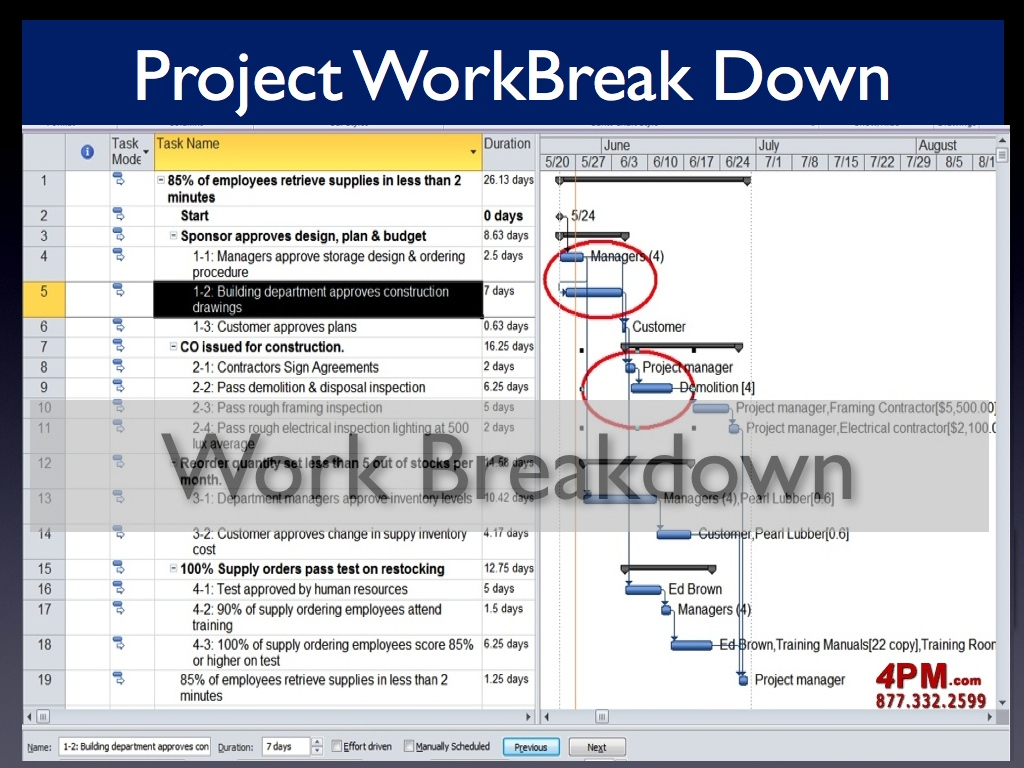 the work breakdown structure wbs what bull sxxx is this at