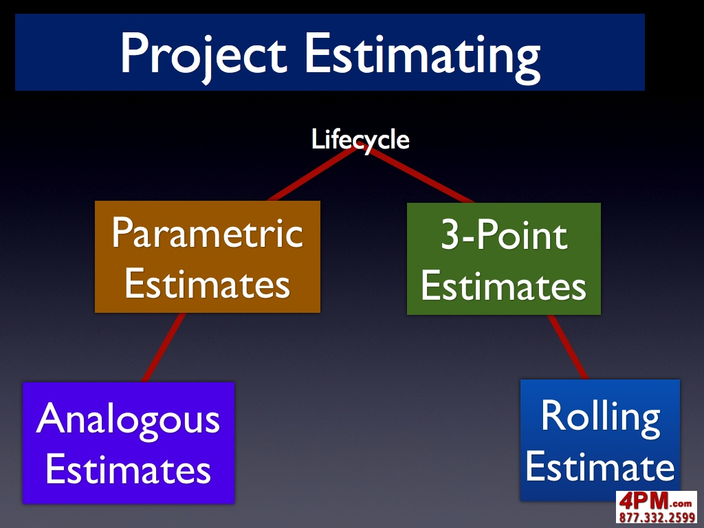 project estimating Consistent with the pmbok® guide - fourth edition, the practice standard for project estimating describes the life cycle stages of project estimating.