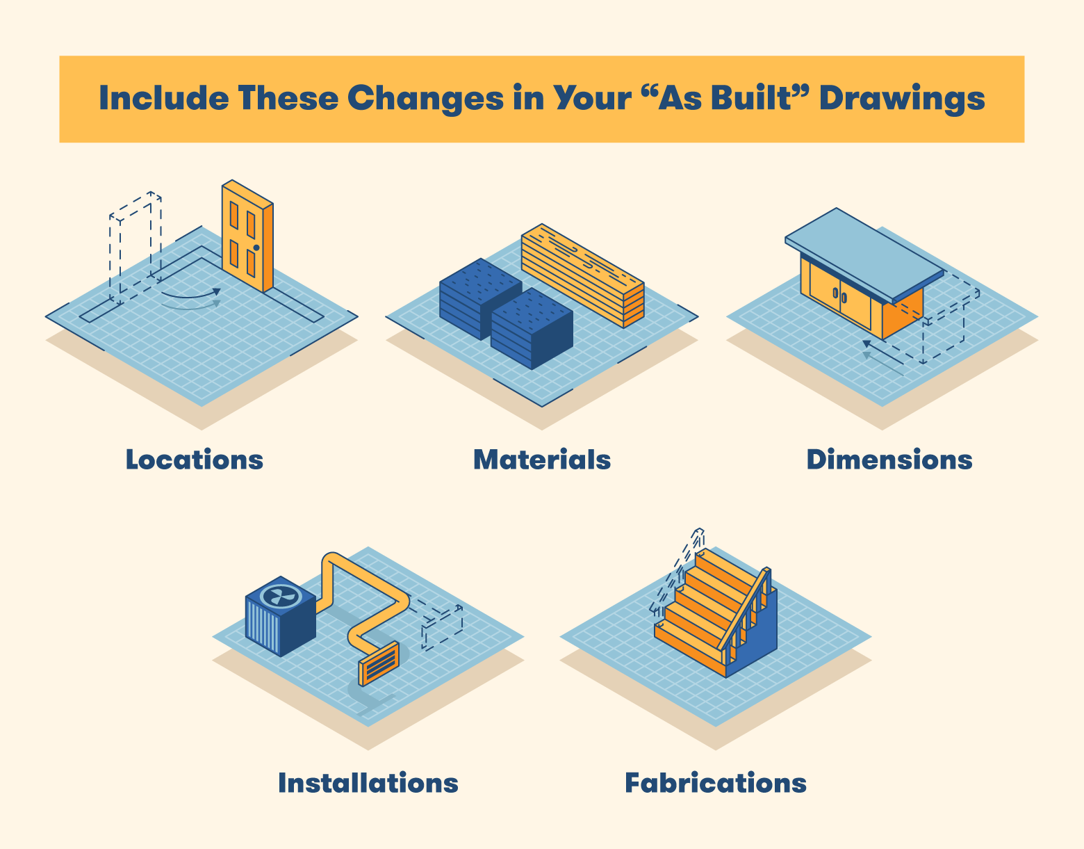 """include these changes in your """"as built"""" drawings"""