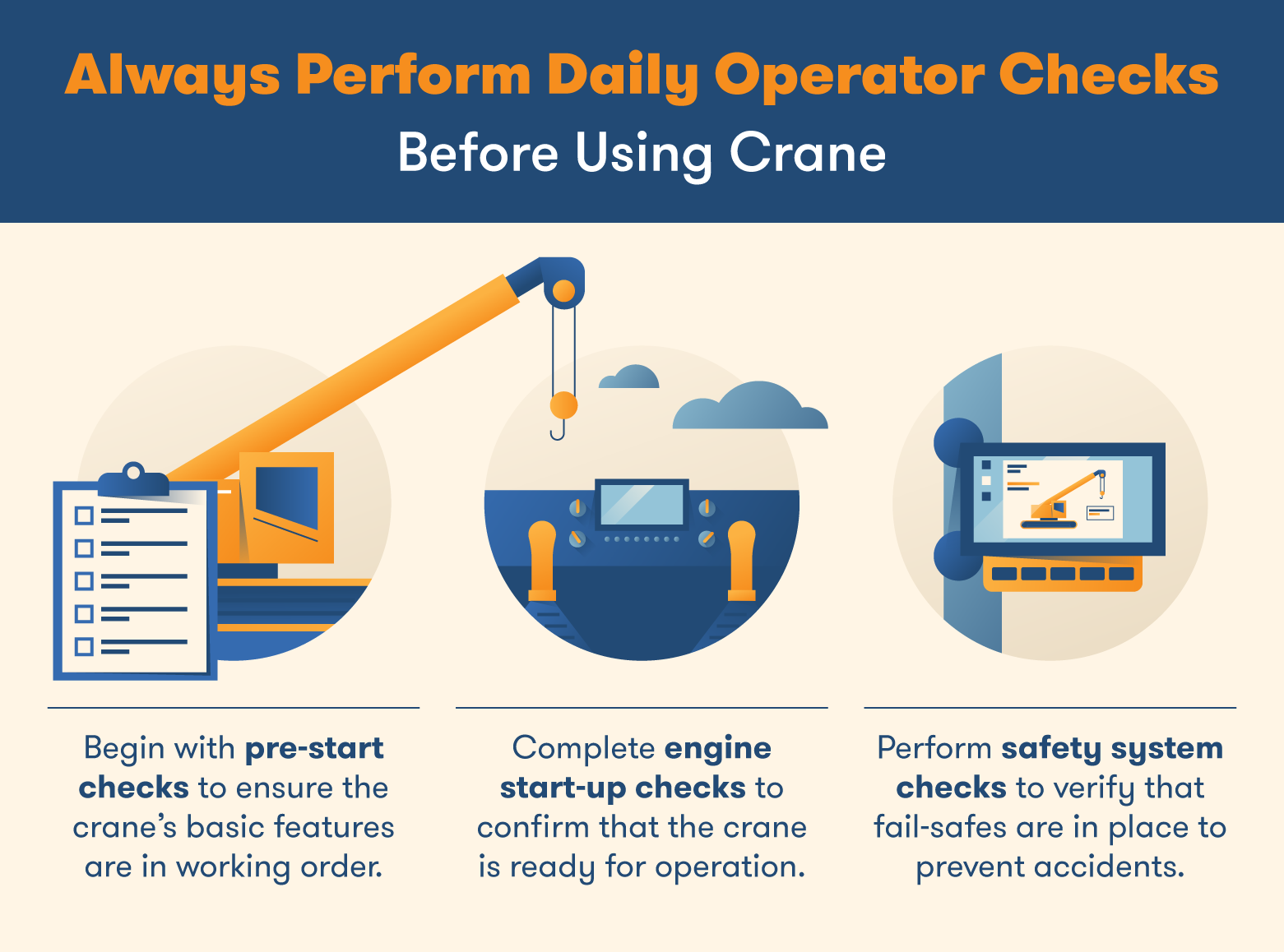 Perform daily operator checks before operating a crane.