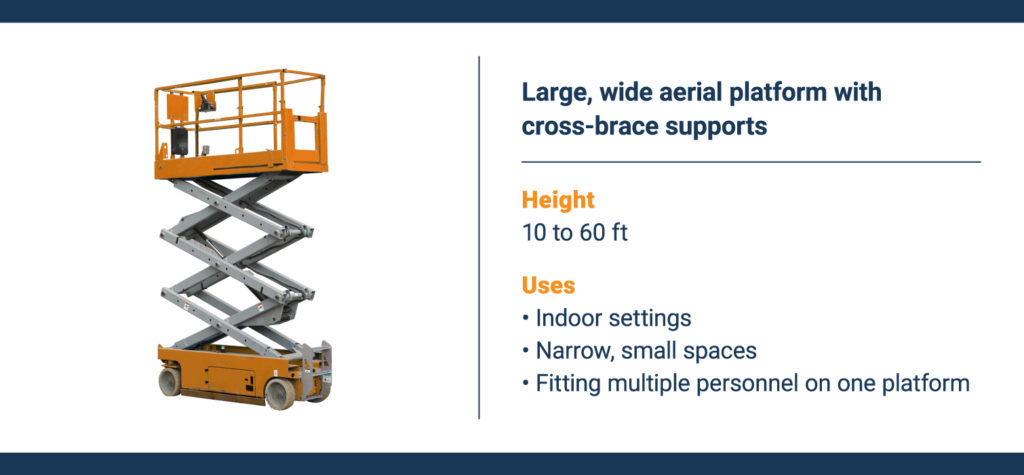 An electric scissor lift has a large platform with cross-brace supports used for indoor settings.