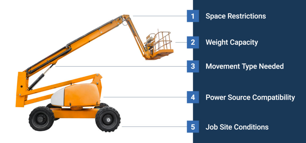 Things to consider in a boom lift