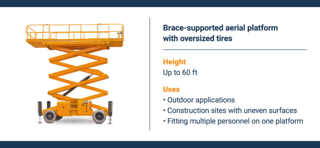 A rough terrain scissor lift has oversized sizes and a large platform for outdoor applications.