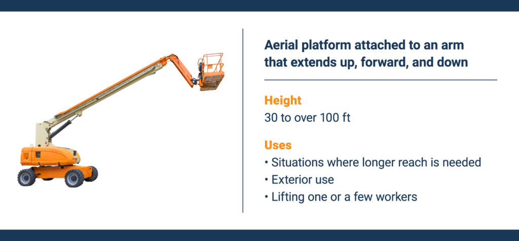 A telescopic boom lift has an arm that can extend up, forward, and down.
