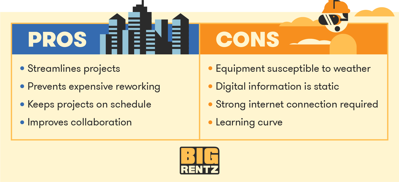 The pros and cons of using augmented reality in construction.